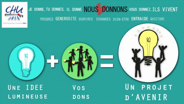 CHU_Dijon_crowdfunding